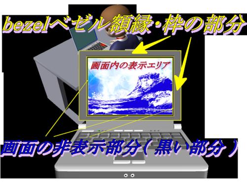 ベゼルとは,ノートPC,モニタ,画面,パソコン,どこ